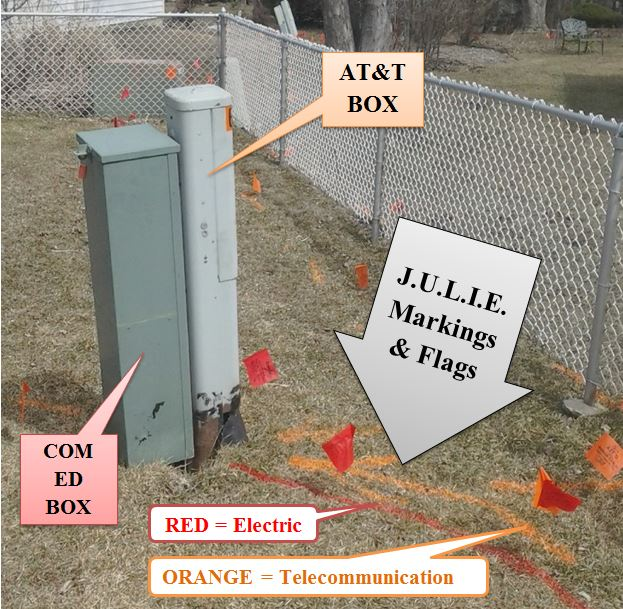 Joint_Pedestals_with_JULIE_Locates